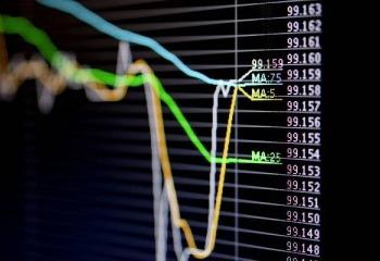 Misleading Indicators (Part 2)
