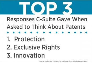 IP Resources for the C-Suite